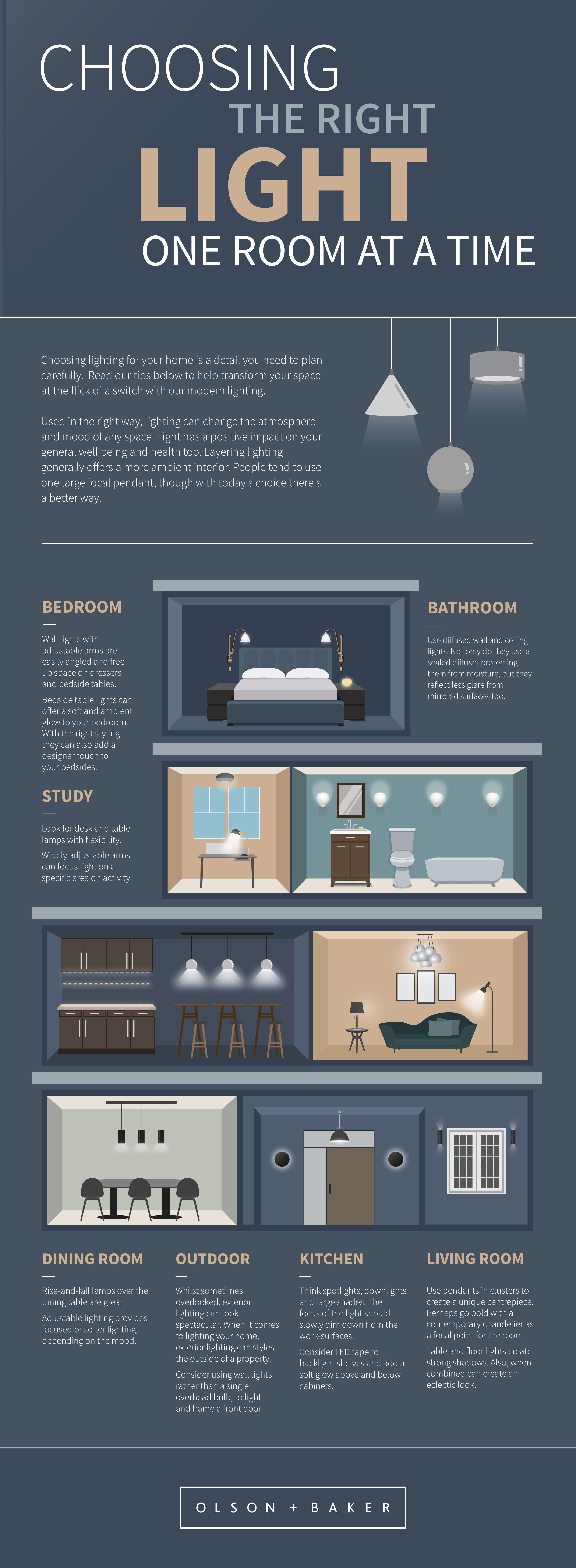 Buying Guide | Choosing The Right Light - One Room At A Time (Infographic)