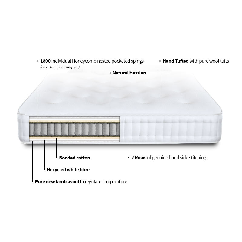 Olson and Baker Classic Natural Pocket 1800 Mattress 4